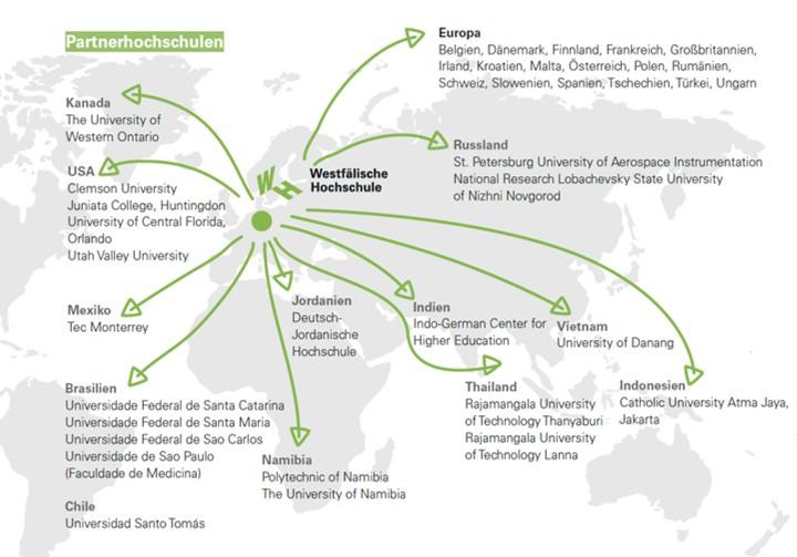 Weltkarte: Schematische Darstellung der Welt